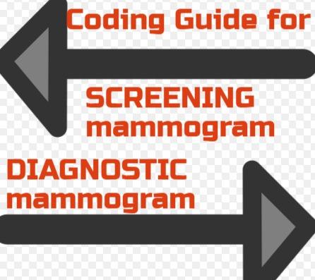 2018 updates on Diagnostic & Screening mammogram CPT Code